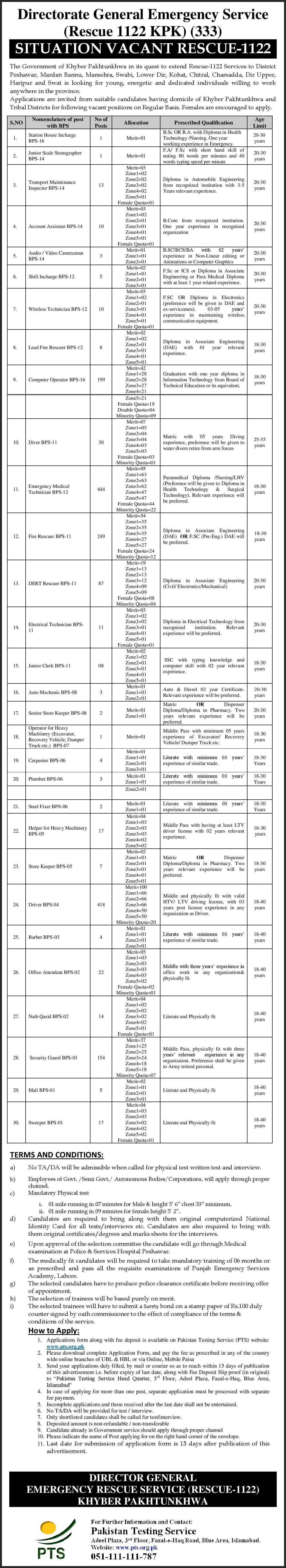 Rescue 1122 KPK Jobs 2019 PTS Application Form Download