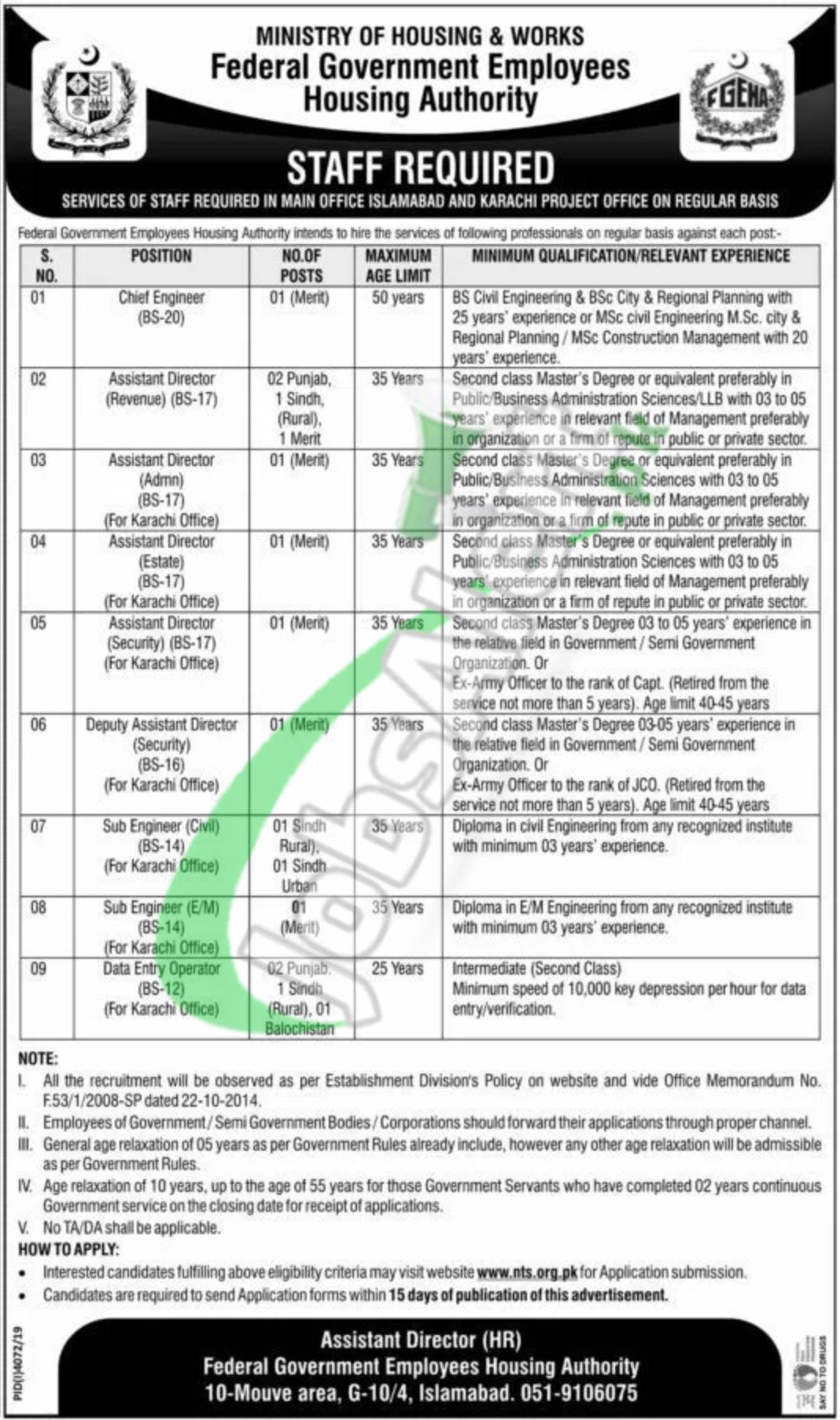 Federal Govt Employees Housing Authority Islamabad Staff Required