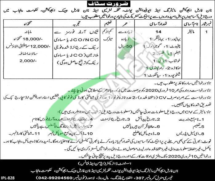 Literacy & Non-Formal Basic Education Punjab Department Situation Vacant