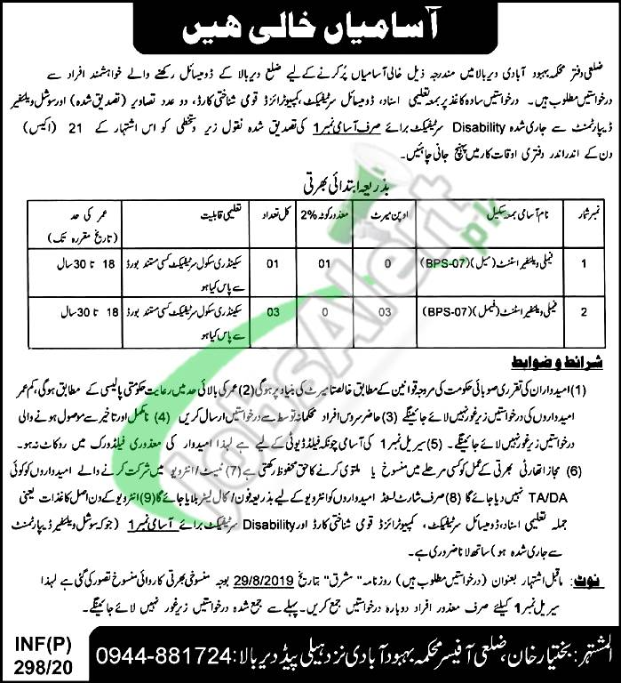 Population Welfare Department KPK Job Opportunities